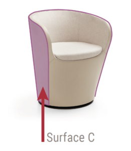 Surface C